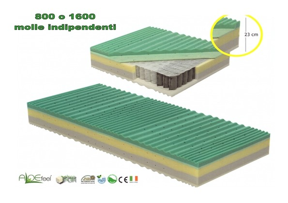 Materasso Molle Indipendenti Memory.Materasso 800 Molle Progetto Notte Sistemi Di Riposo